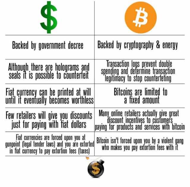 comparison-dollar-bitcoin.jpg