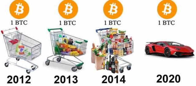 crescita-del-bitcoin.jpg