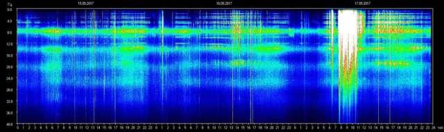 risonanza-Schumann-17-maggio-17.jpg