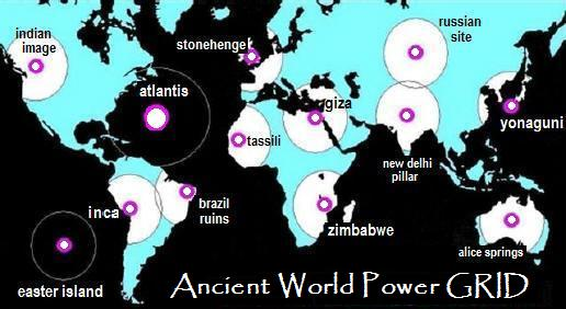 Griglia Energetica della Terra - Atlantide