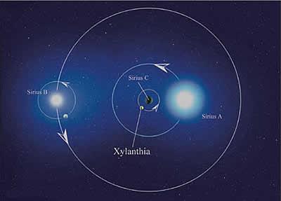 kani-kanuu-esercito-d-argento-sistema-stellare-di-sirio.jpg